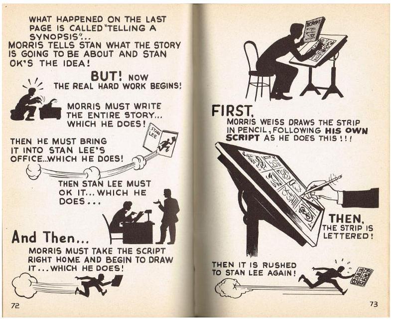 Stan Lee 1947 Jewpop