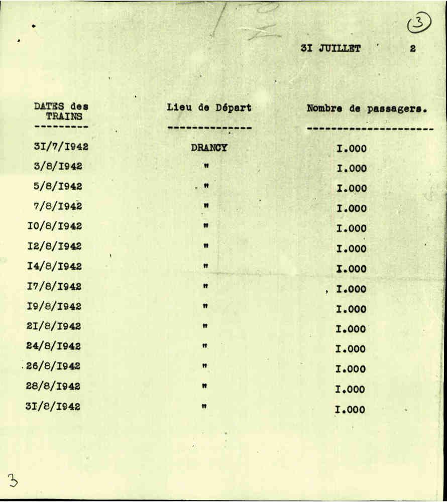 Liste de convois de déportation camp de Drancy Jewpop