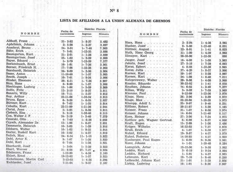 Liste nazis argentins Jewpop