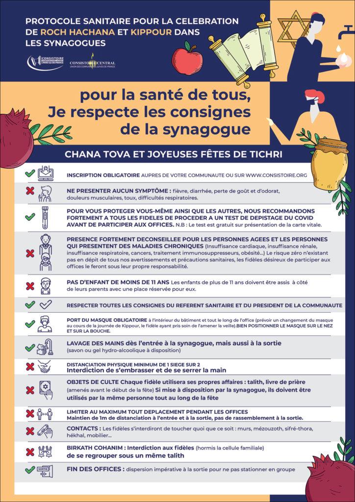 Protocole sanitaire Consistoire Tichri Jewpop